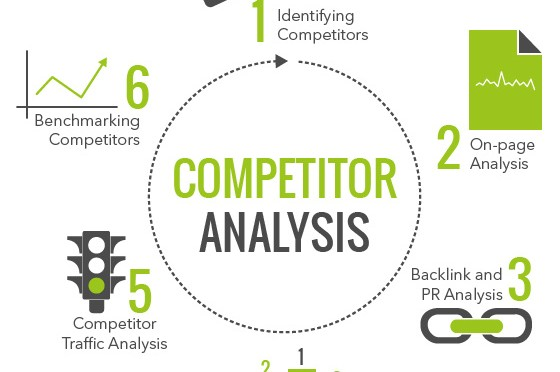 Do SEO Audit And Competitor Analysis