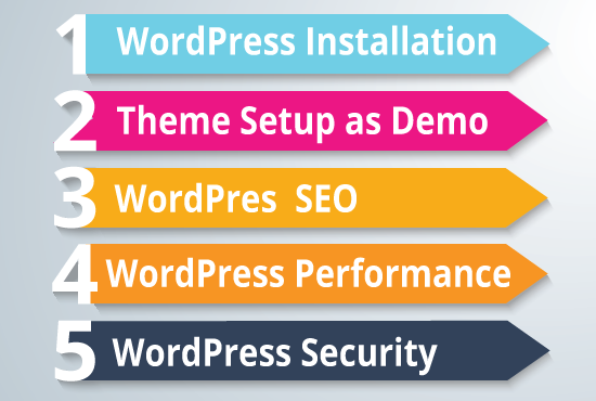 Install WORDPRESS, theme, plugins and demo