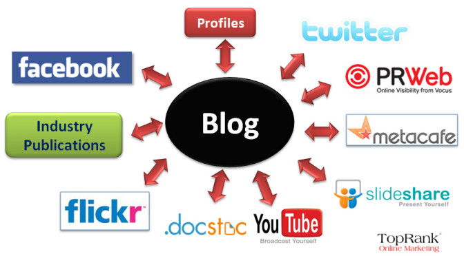 Comment high quality Comments on your website or blog