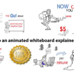 animated, whiteboard, explainer video