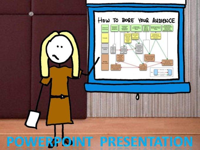 Create a PowerPoint Presentation, FiverrBox