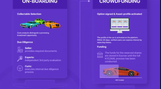 Do a super successful crowdfunding campaign