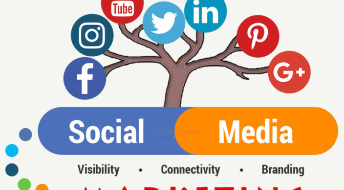 Be your social media marketing manager