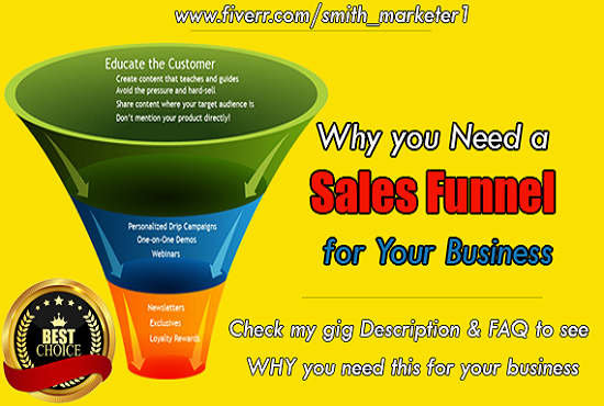 Create a high converting salesfunnels, sales page for your store to increase your store sales