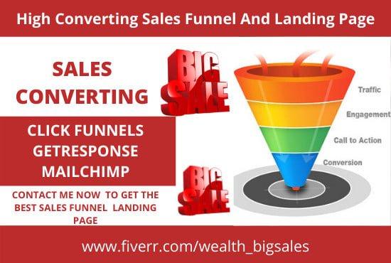 Setup click funnels sales funnel in clickfunnels or getresponse sales funnel, FiverrBox