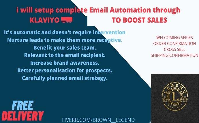 I will create complete klaviyo marketing klaviyo salesfunnel for shopify website, FiverrBox