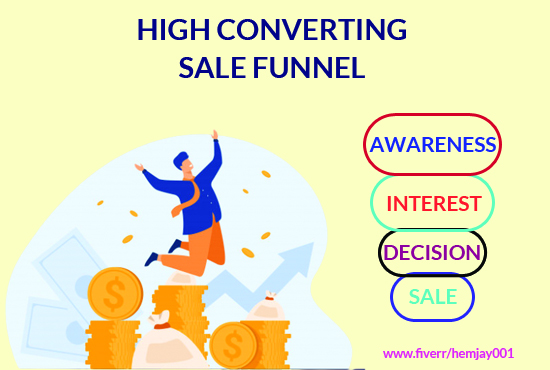 I will create high converting sales funnel clickfunnels,shopify,klaviyo sales funnel, FiverrBox