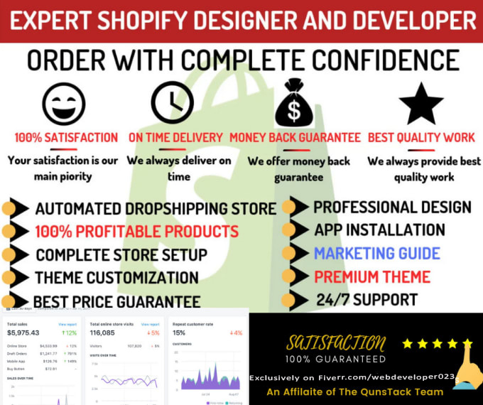 I will create a profitable shopify dropshipping store, FiverrBox