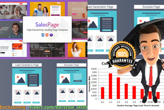 I will develop a converting sales landing page, squeeze page and unbounce landing page, FiverrBox