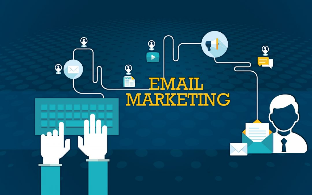 do professional complete email marketing with klaviyo sales funnel, FiverrBox