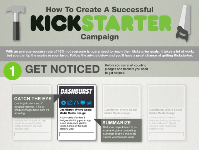 I will promote your crowdfunding campaign to multi million donors, FiverrBox