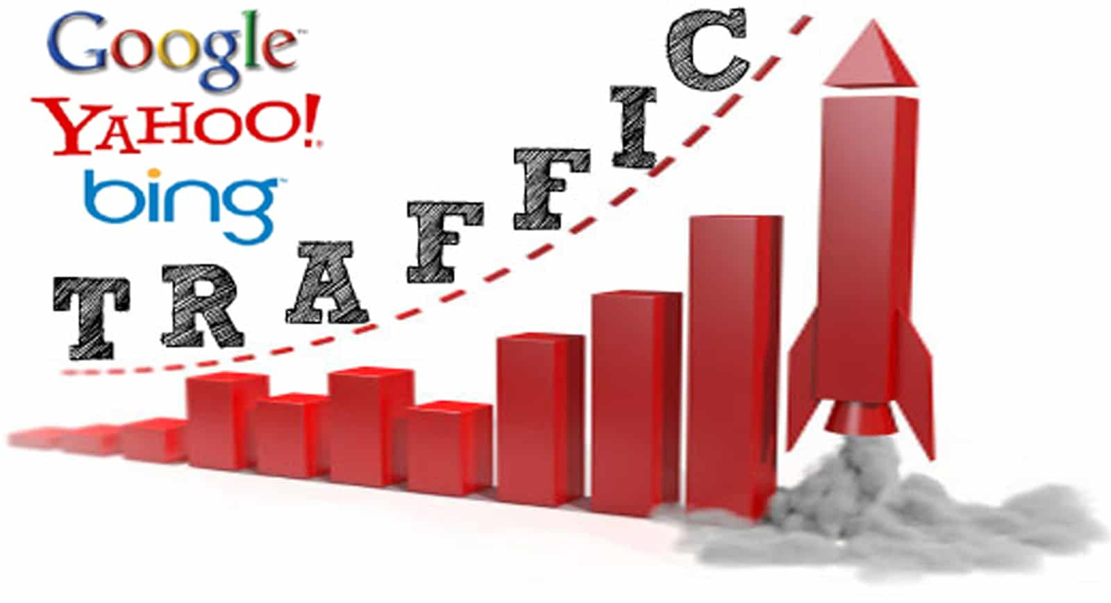I will I will drive real and organic traffic from USA, UK and belgium, FiverrBox