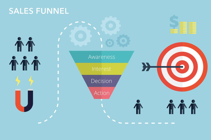 I will build your sales funnel in clickfunnels,mailchimp or getresponse, FiverrBox