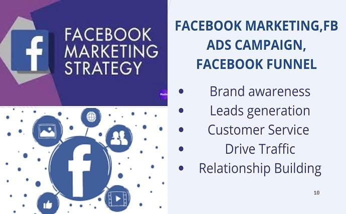 I wil be social media manager for facebook marketing ads social media marketing, FiverrBox