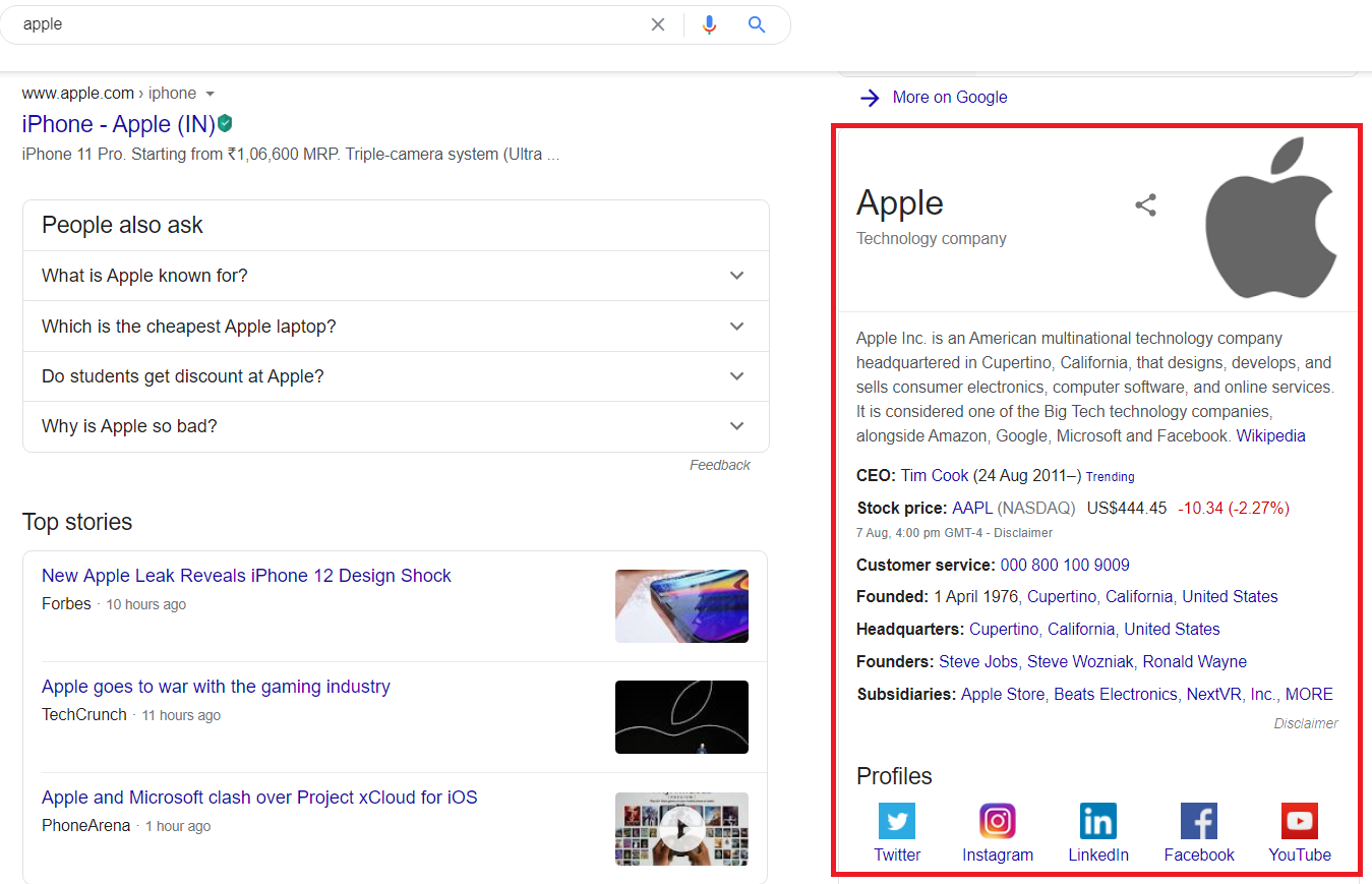 I will create a perfect google knowledge graph panel for people, FiverrBox