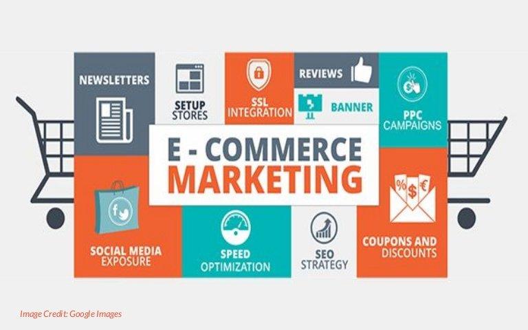 I will do ecommerce marketing, shopify marketing for shopify store, ecommerce store, FiverrBox