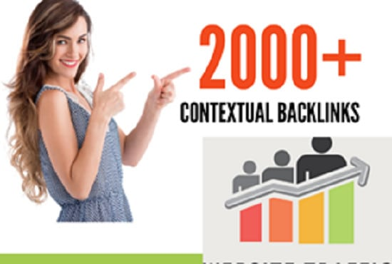I will build DR 40 to 70 dofollow contextual off page SEO, FiverrBox
