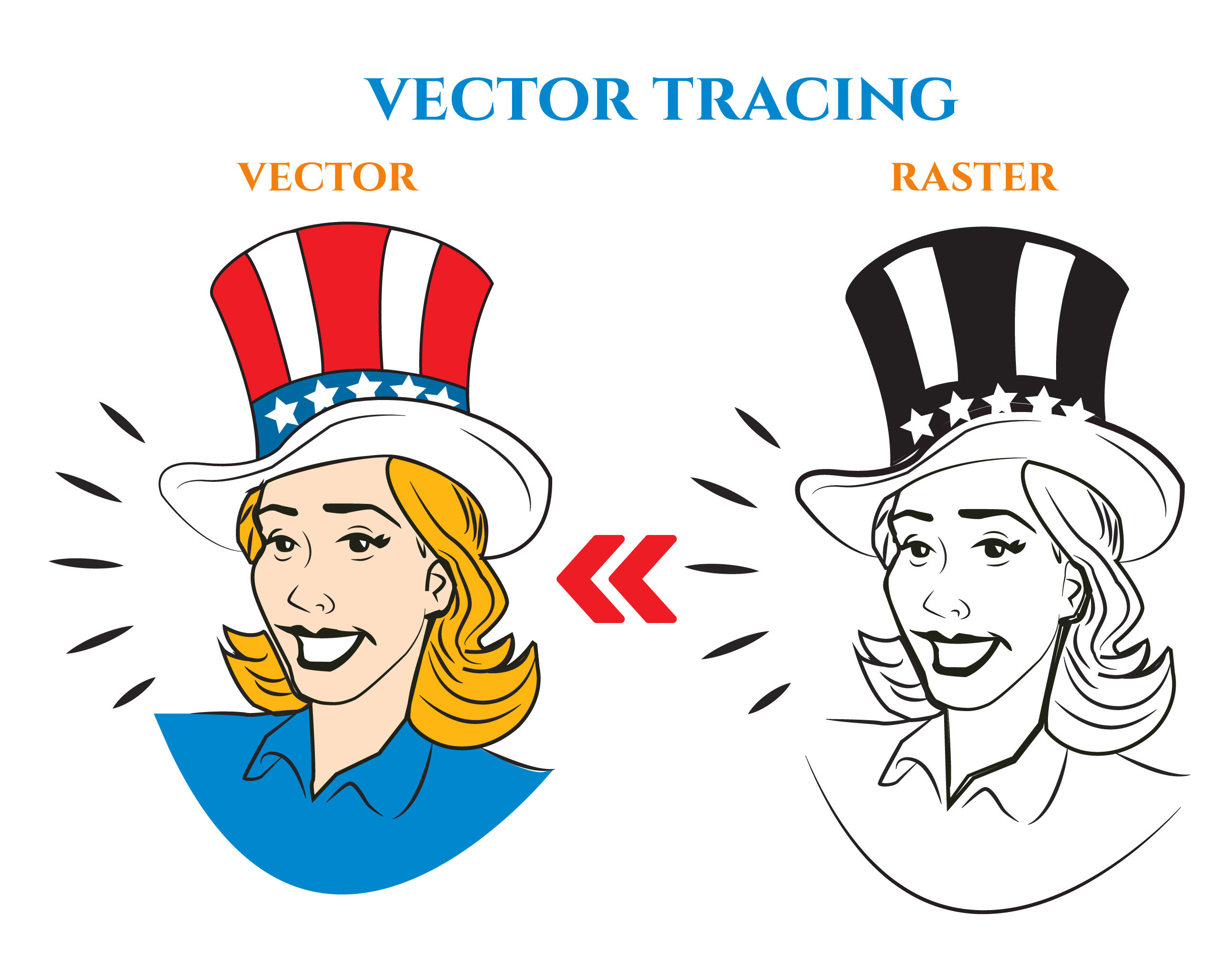 I will vector tracing, convert to vector, vectorize your image, FiverrBox