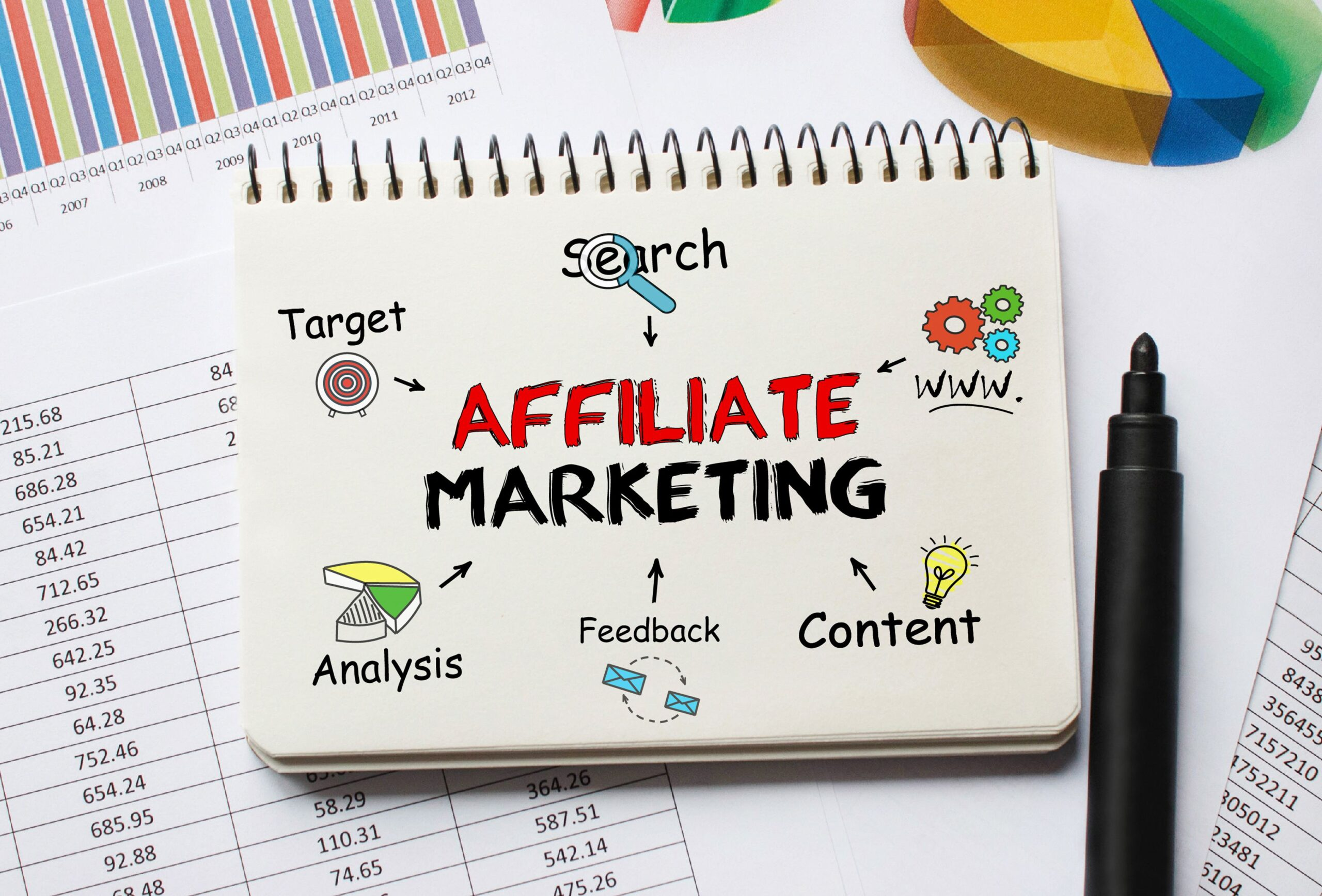 I will do affiliate website link promotion clickbank affiliate marketing, FiverrBox