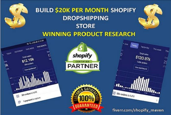 I will Do ROI shopify marketing dropshipping shopify store, shopify website, FiverrBox