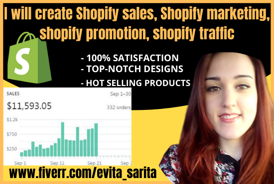 I will do shopify sales, shopify marketing, shopify promotion, shopify traffic, FiverrBox