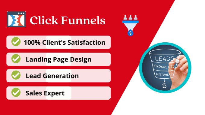 I will build high converting clickfunnels sales funnel, shopify, klaviyo sales funnel, FiverrBox