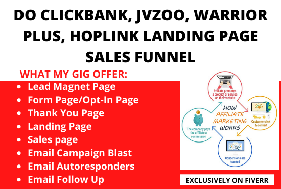 I will do clickbank, jvzoo, warrior plus hoplink landing page, FiverrBox