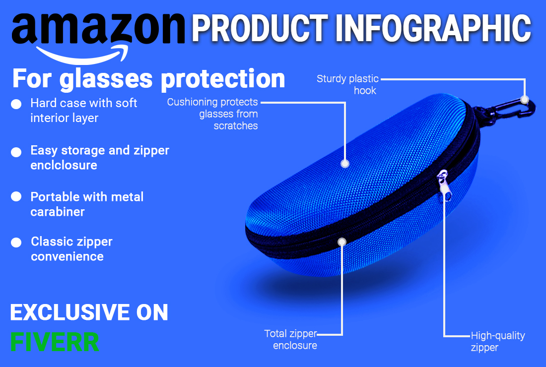 I will design amazon product infographic and product listing, FiverrBox